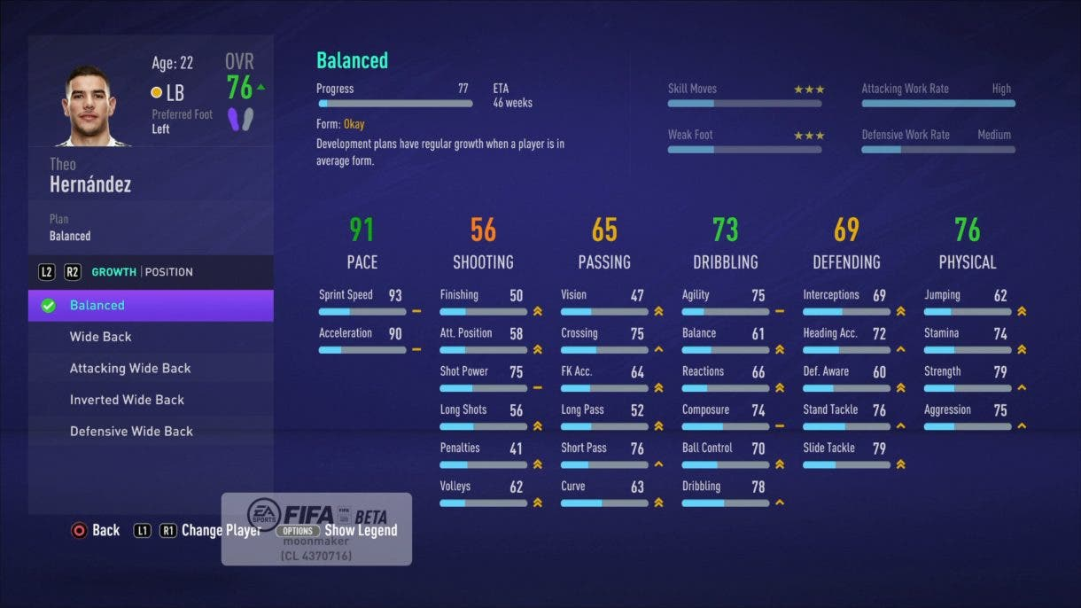 Planes de progreso Modo Carrera FIFA 21