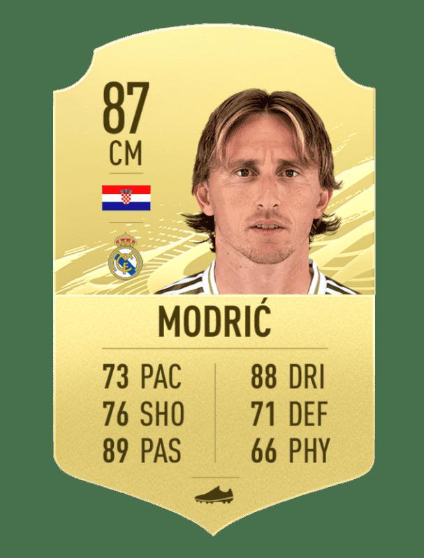 Carta de Modric en FIFA 21 Ultimate Team