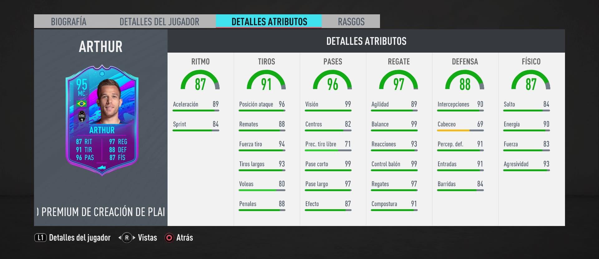 Estadísticas de Arthur New Transfer