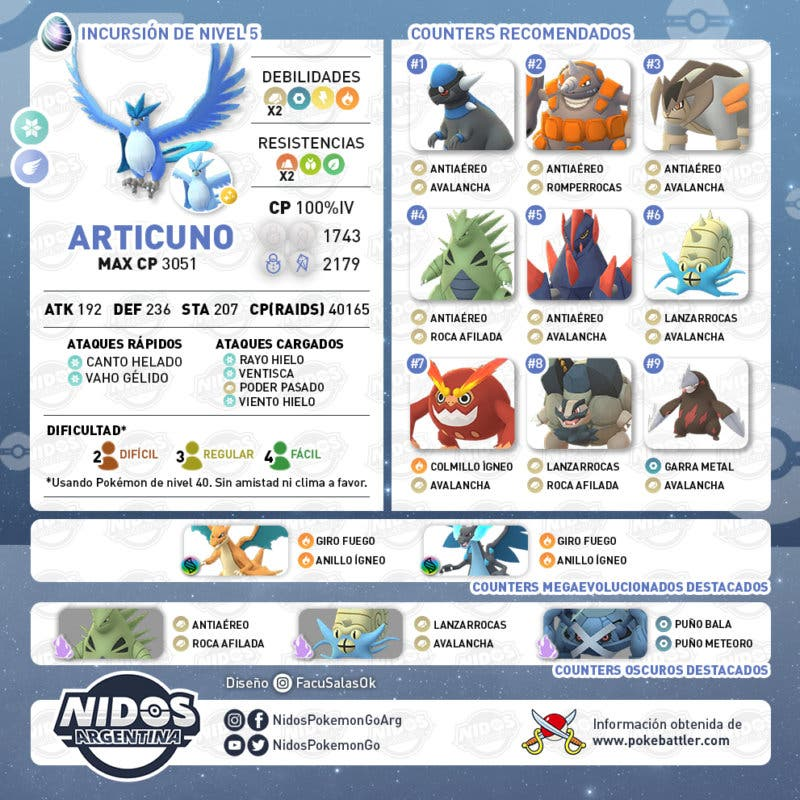 Articuno Pokémon GO datos