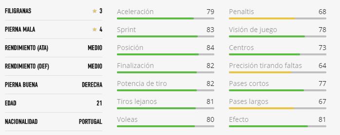 Joao Félix FIFA 21 Ultimate Team