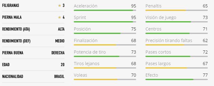 Vinicius Jr. FIFA 21 Ultimate Team