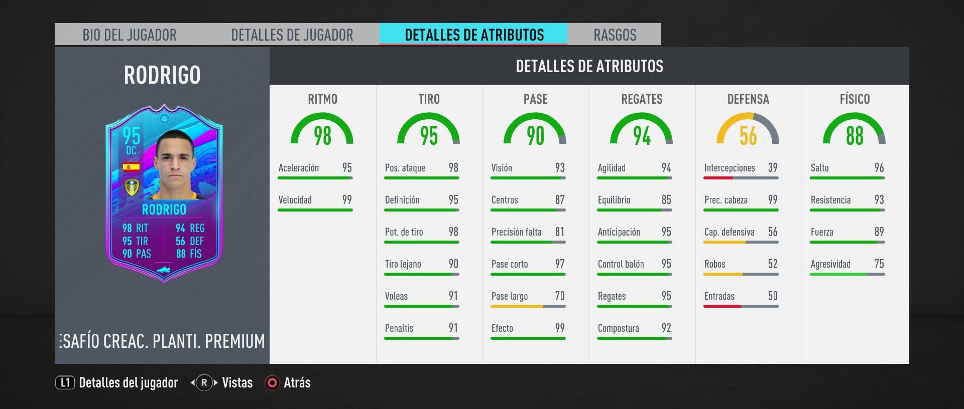 Estadísticas in game de Rodrigo New Transfer