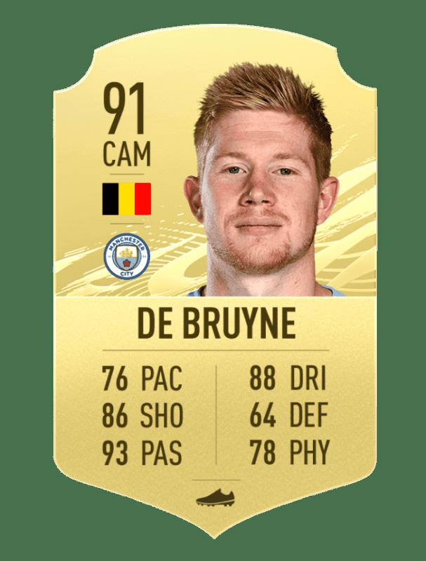De Bruyne FIFA 21 Ultimate Team