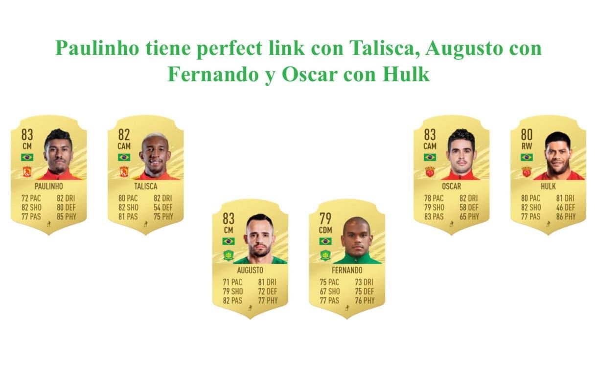 CSL links perfectos FIFA 21 Ultimate Team