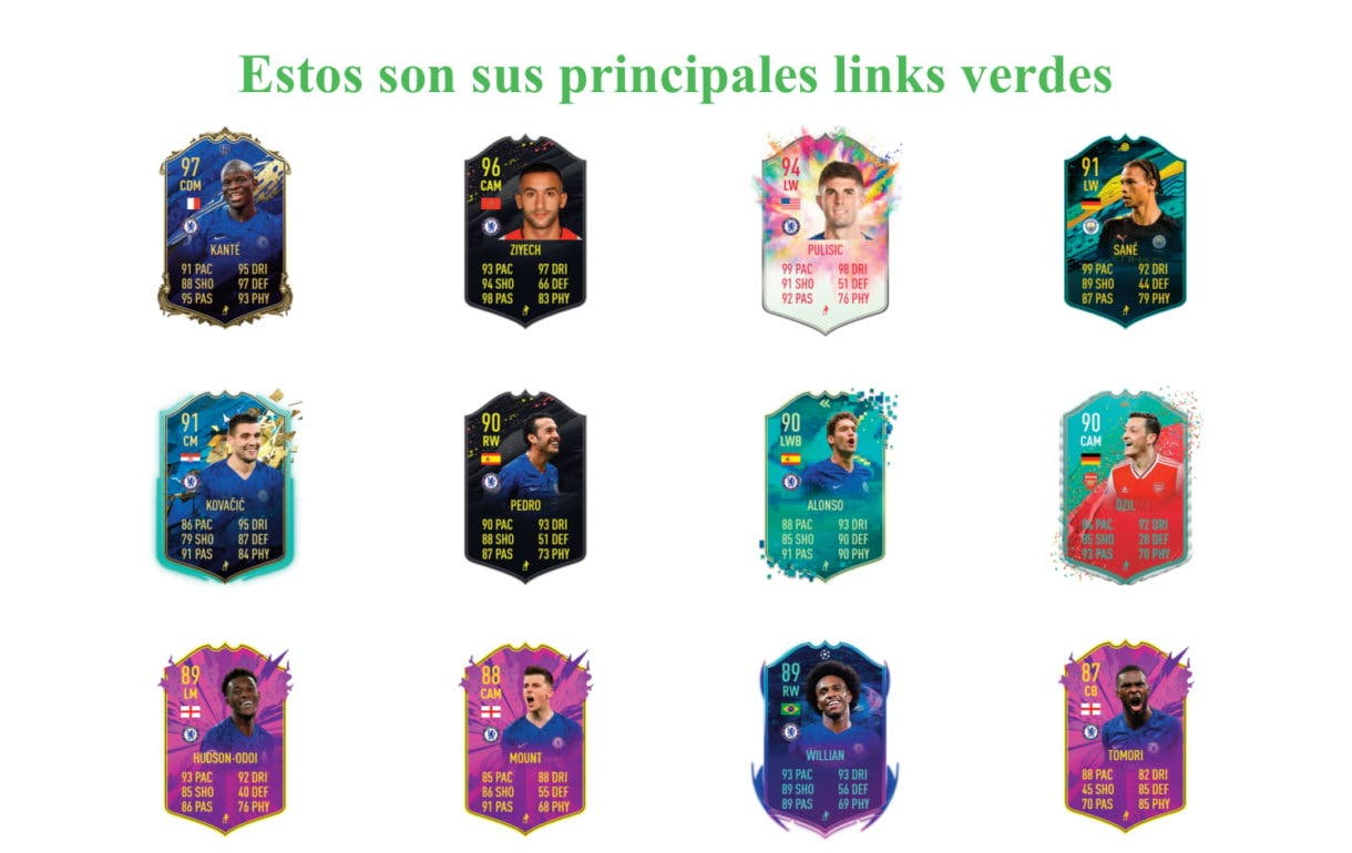 Links Timo Werner New Transfer FIFA 20