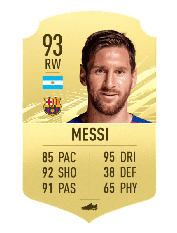 Messi FIFA 21 Ultimate Team