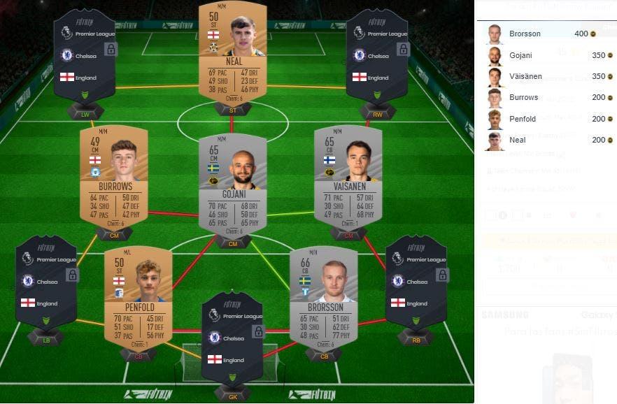 FIFA 21 Ultimate Team Desafío de Novato SBC