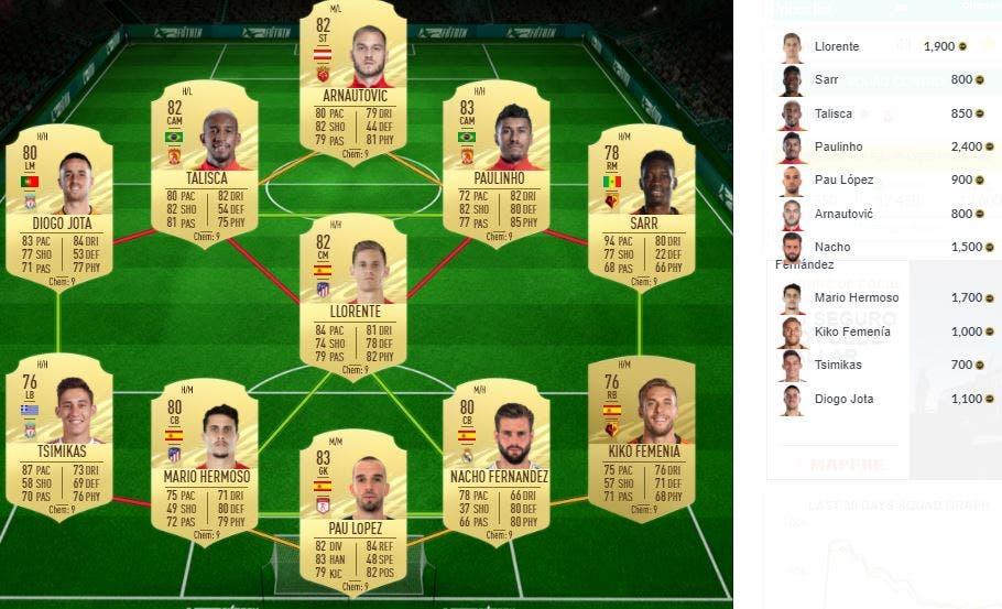 Guía de FIFA 21 Ultimate Team Adebayo Akinfenwa Rulebreakers