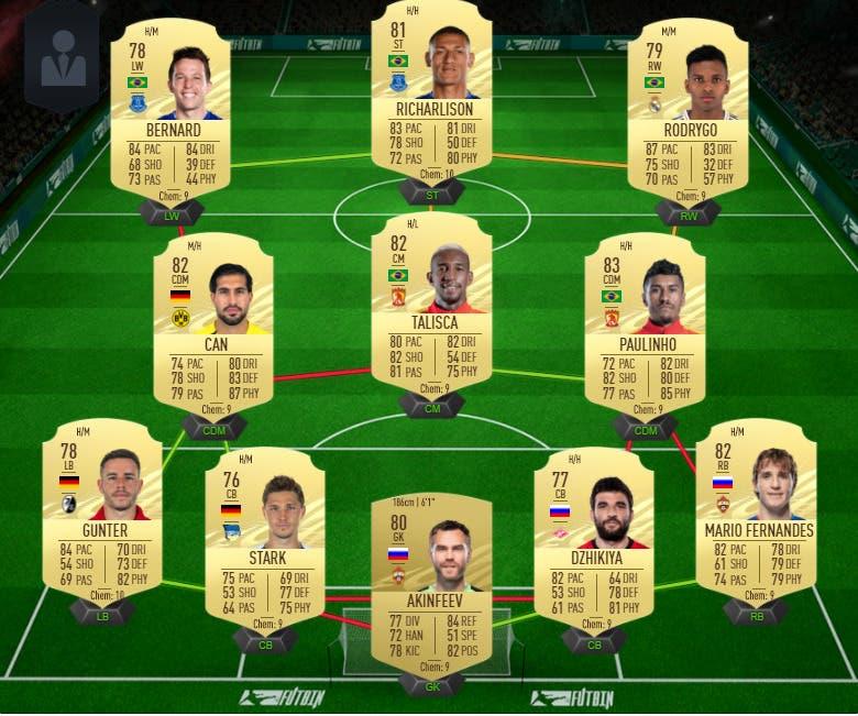 """FIFA 21 Ultimate Team equipo """"Sin límites"""" 2"""