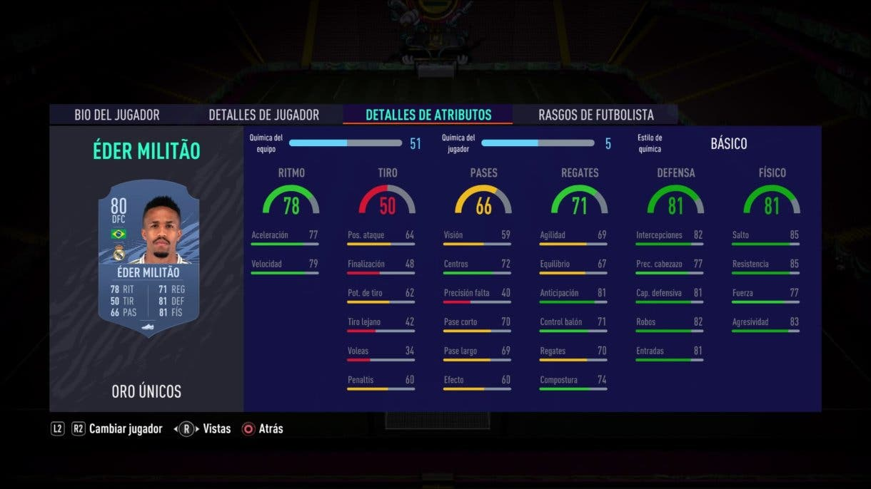 Militao FIFA 21 Ultimate Team