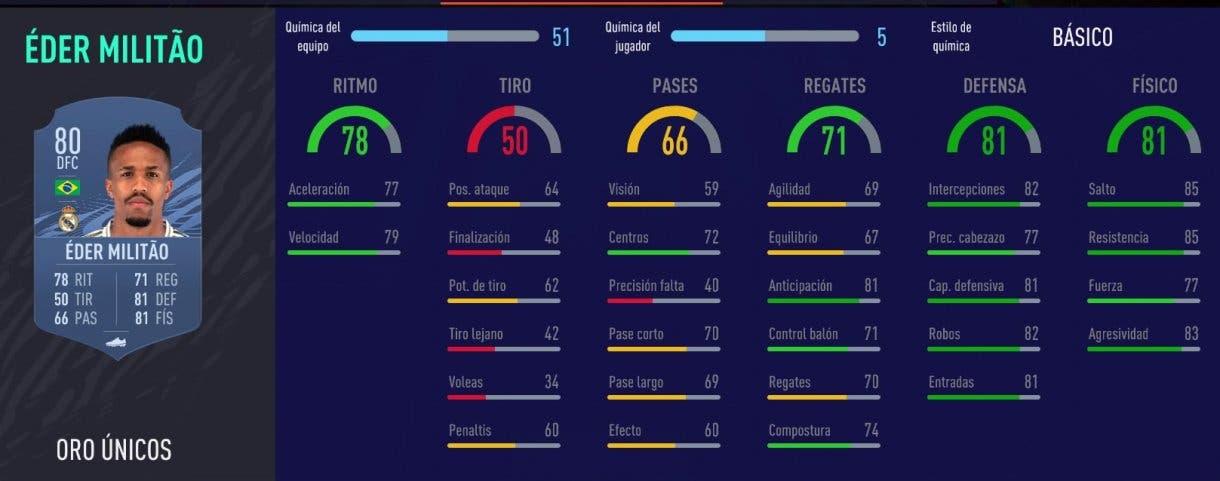FIFA 21 Ultimate Team mejores centrales Liga Santander para cada presupuesto stats in game Militao