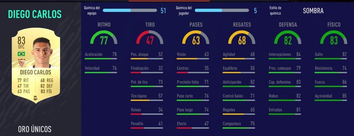 FIFA 21 Ultimate Team mejores centrales Liga Santander para cada presupuesto stats in game Diego Carlos