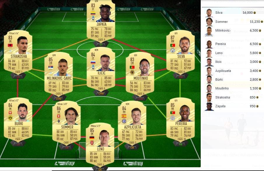 FIFA 21 Ultimate Team SBC Karim Bellarabi Rulebreakers