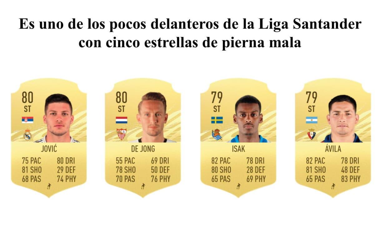 FIFA 21 Ultimate Team Liga Santander delanteros cinco estrellas de pierna mala