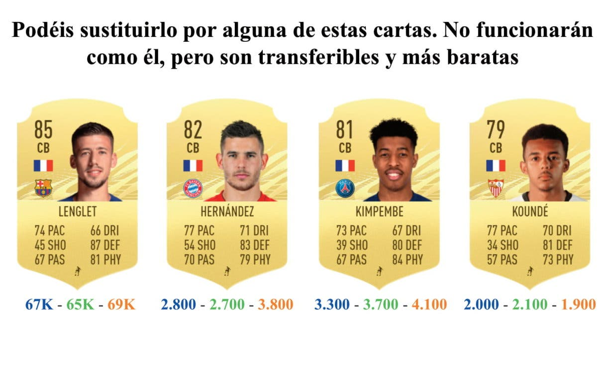 FIFA 21 Ultimate Team centrales franceses
