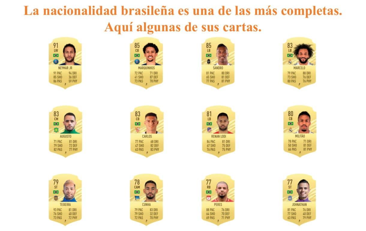 FIFA 21 Ultimate Team Koscielny Flashback links naranjas