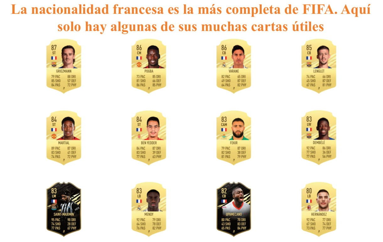 Blaise Matuidi links naranjas FIFA 21 Ultimate Team