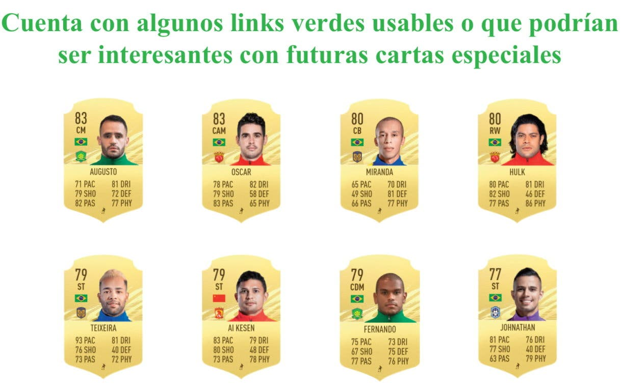 FIFA 21 Ultimate Team Talisca links verdes