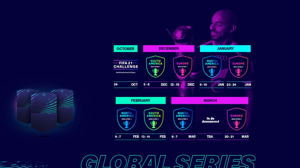 FIFA 21 Ultimate Team décimo token FGS.
