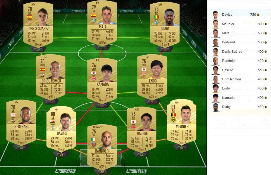 FIFA 21 Ultimate Team SBC Partidos de marquesina y desafío de novato