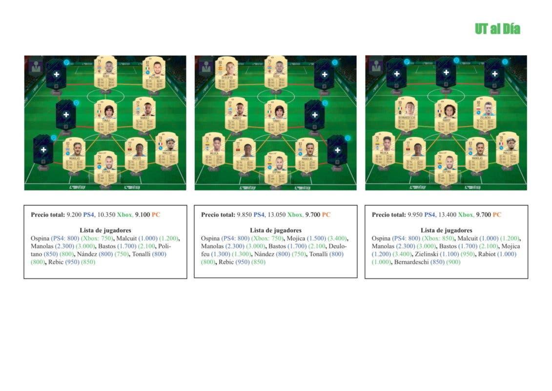FIFA 21 Ultimate Team Guía Correa RTTF