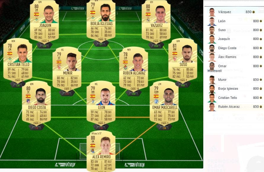 FIFA 21 Ultimate Team SBC Relámpago Black Friday