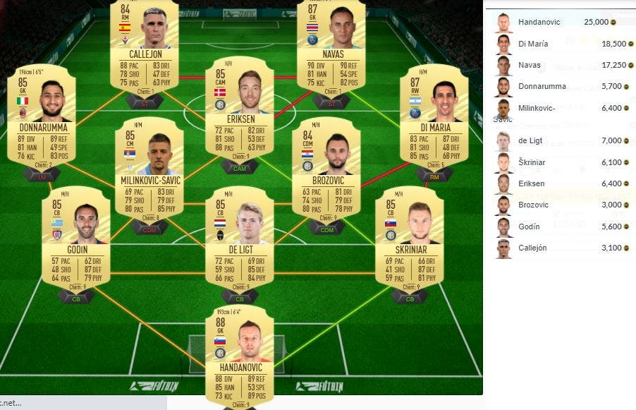 FIFA 21 Ultimate Team Alex Sandro RTTF SBC