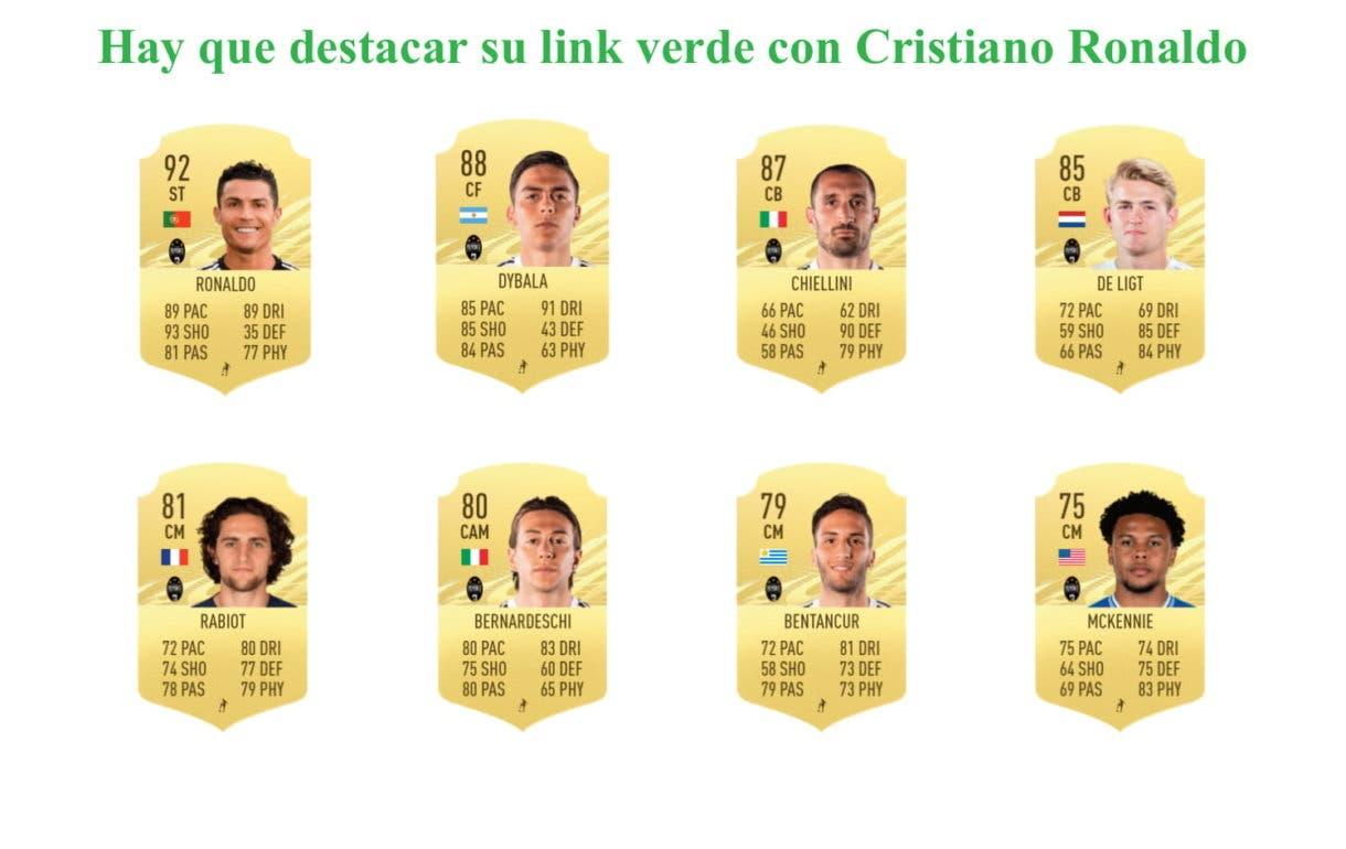 Alex Sandro links verdes FIFA 21 Ultimate Team