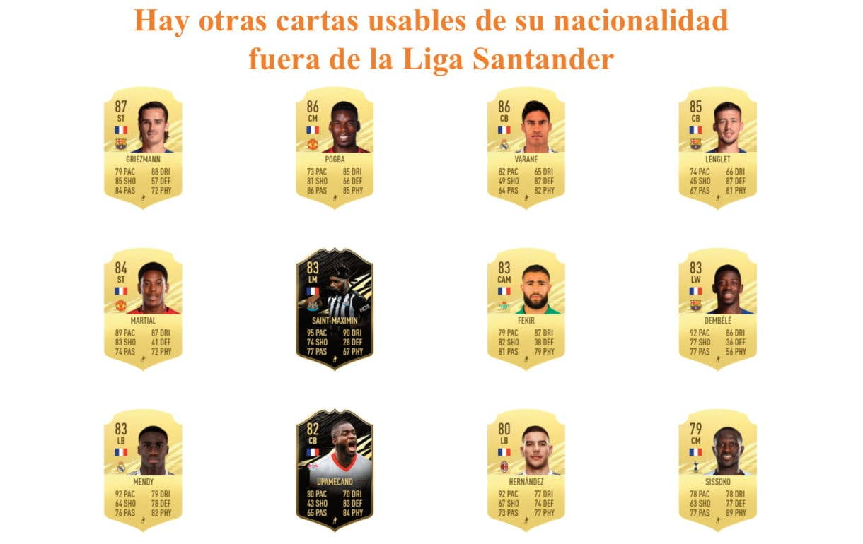 Mollet Jugador de Liga links naranjas FIFA 21 Ultimate Team