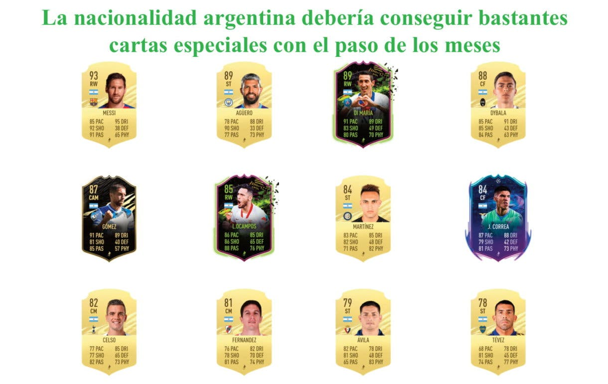 Estadísticas de FIFA 21 Ultimate Team en el juego SBC Zanetti Medium Icon