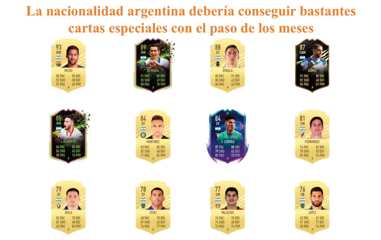 Kun Agüero Flashback FIFA 21 Ultimate Team links naranjas