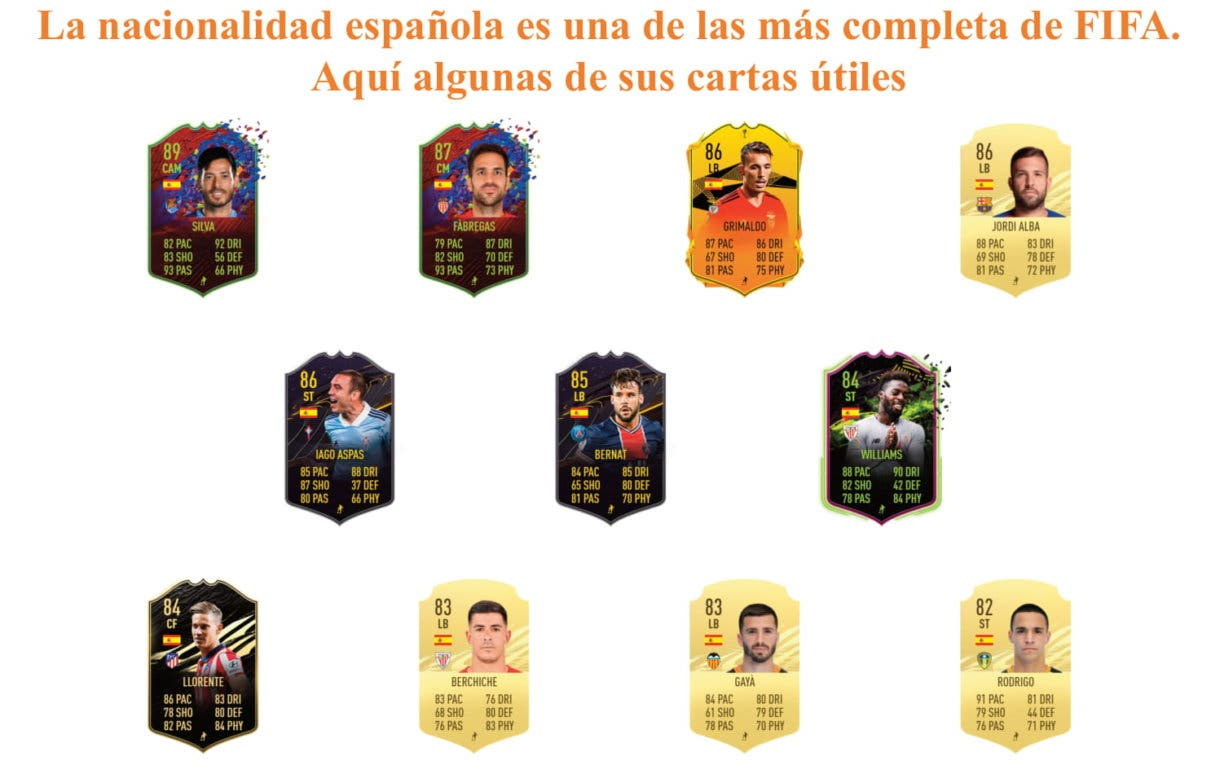 Deulofeu Jugador de Liga links naranjas FIFA 21 Ultimate Team