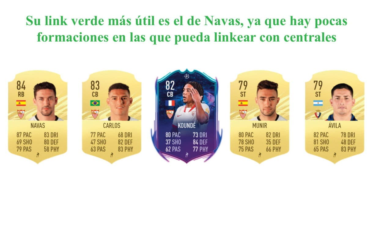 Ocampos Rulebreakers links verdes FIFA 21 Ultimate Team