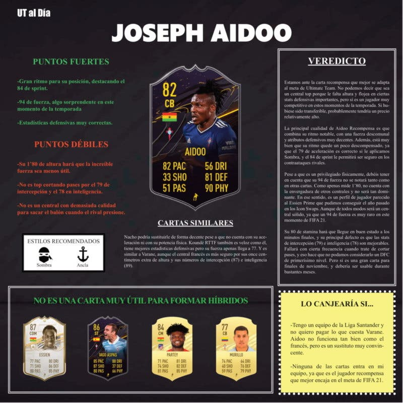 FIFA 21 Ultimate Team Cartas Trasfondo Nivel 15 Temporada 2