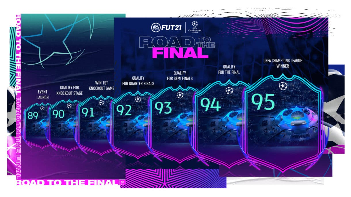 FIFA 21 Ultimate Team evolución Road to the Final (RTTF).