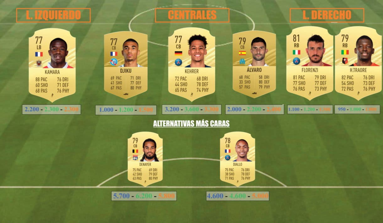 FIFA 21 Ultimate Team Icon Swaps defensas Ligue One