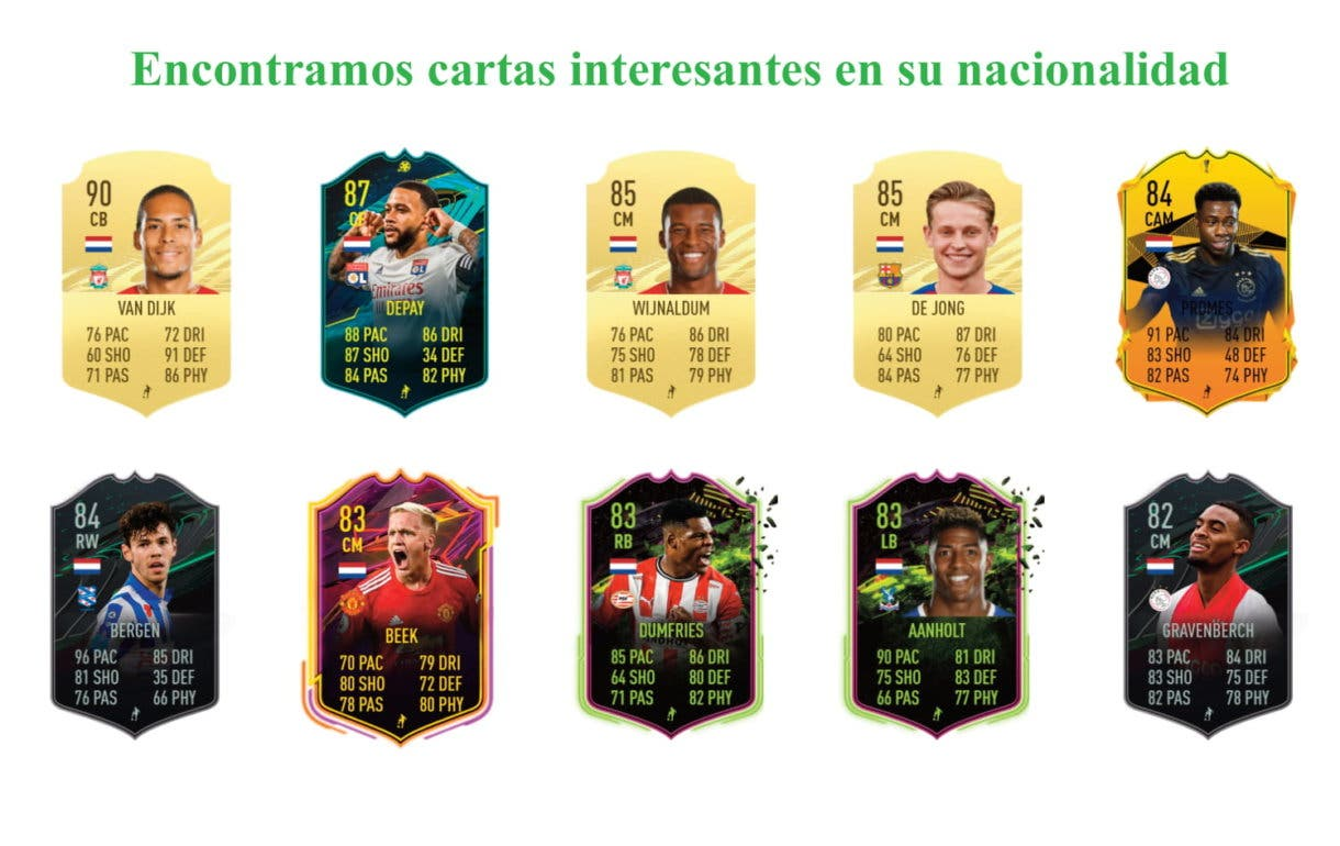 FIFA 21 Ultimate Team Ronald Koeman Prime links verdes Icon Swaps