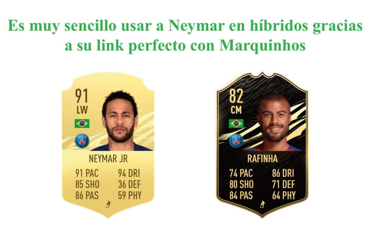 Marquinhos links perfectos FIFA 21 Ultimate Team