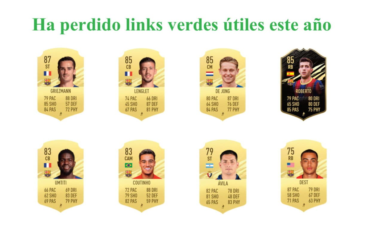 Leo Messi links verdes FIFA 21 Ultimate Team