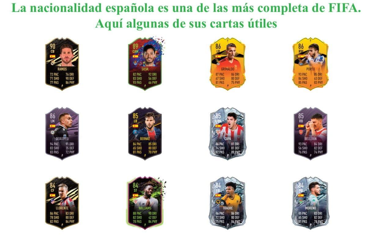 FIFA 21 Ultimate Team Fernando Torres Icono Medio SBC links verdes