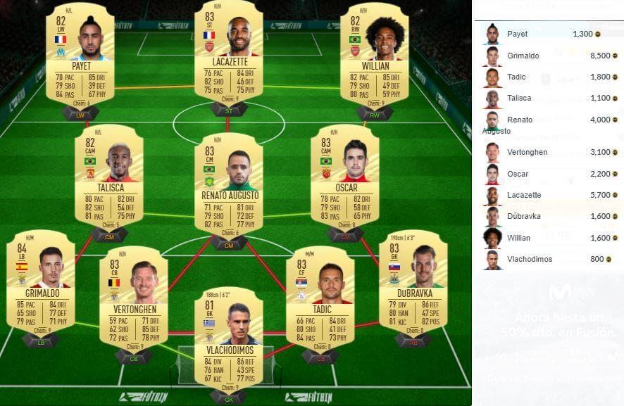 FIFA 21 Ultimate Team SBC Yazici POTM Ligue 1 Enero