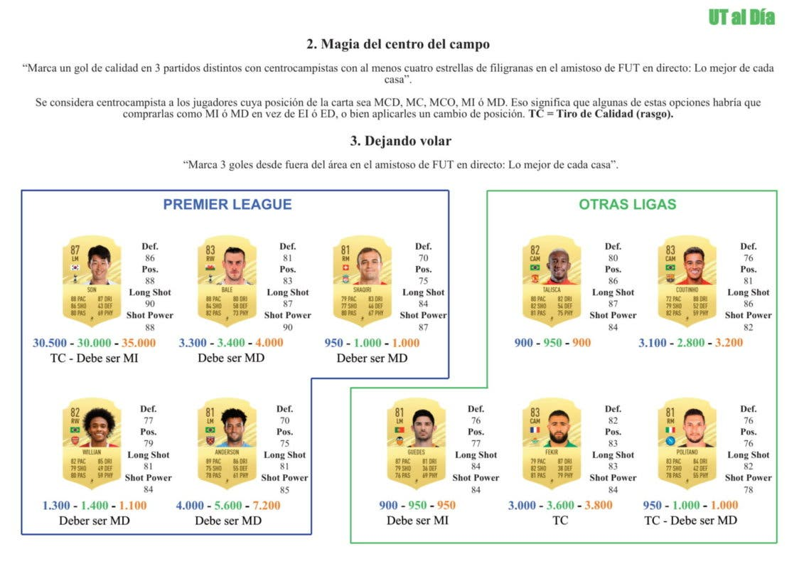 FIFA 21 Ultimate Team Guía Jack Grealish TOTY Mención Honorífica