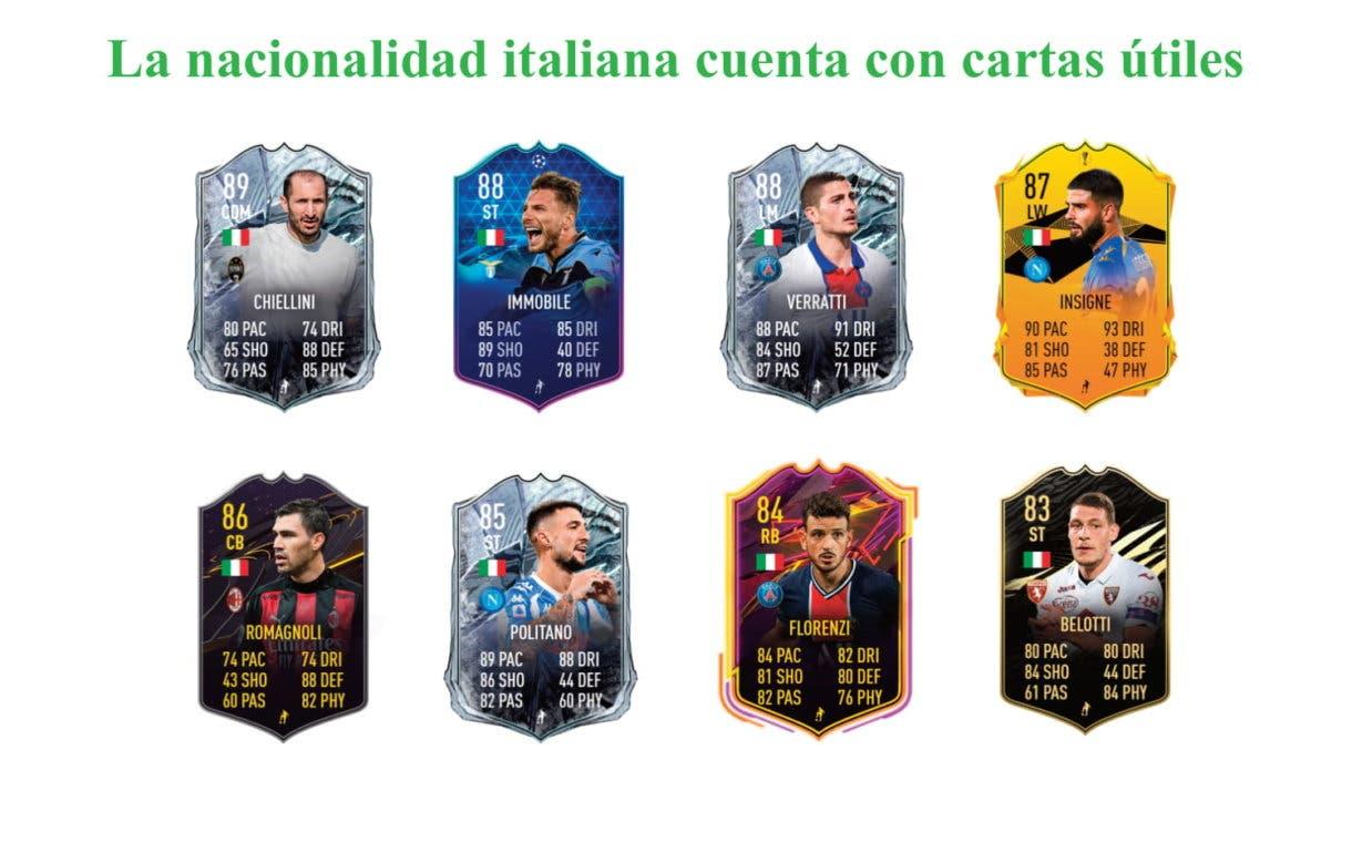 FIFA 21 Ultimate Team Cannavaro Prime links verdes SBC Icono