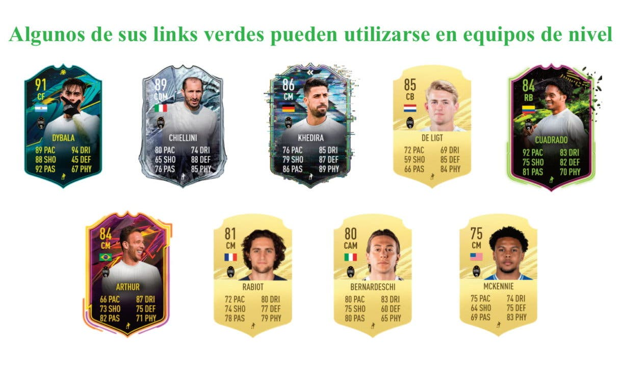 Cristiano Ronaldo Flashback links verdes FIFA 21 Ultimate Team