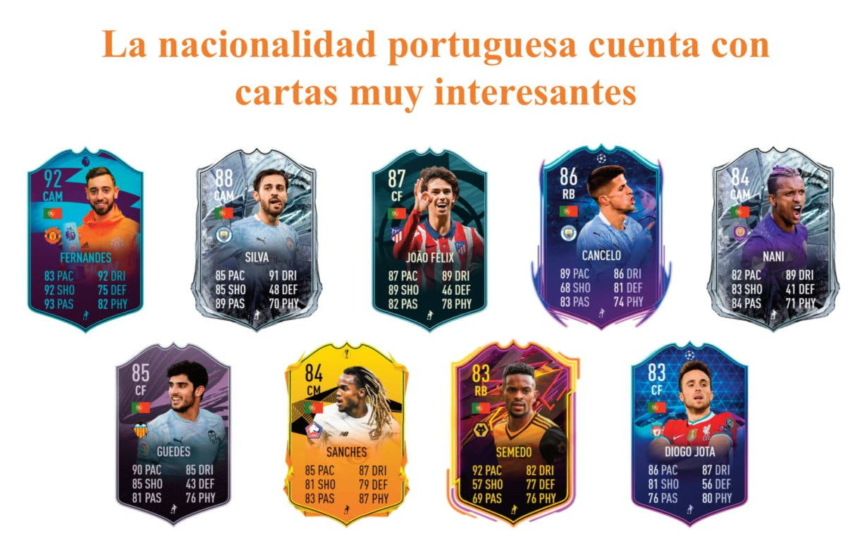 Cristiano Ronaldo Flashback links naranjas FIFA 21 Ultimate Team