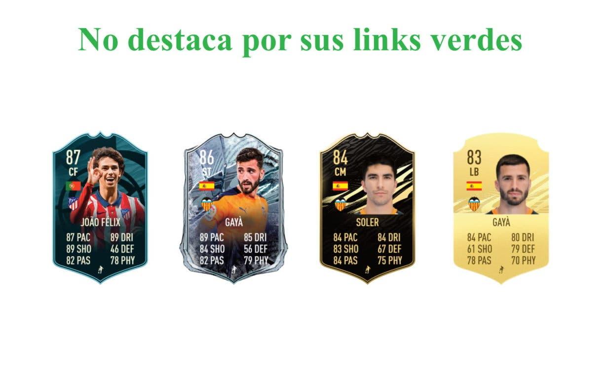 FIFA 21 Ultimate Team Gonzalo Guedes Jugador de Liga links verdes