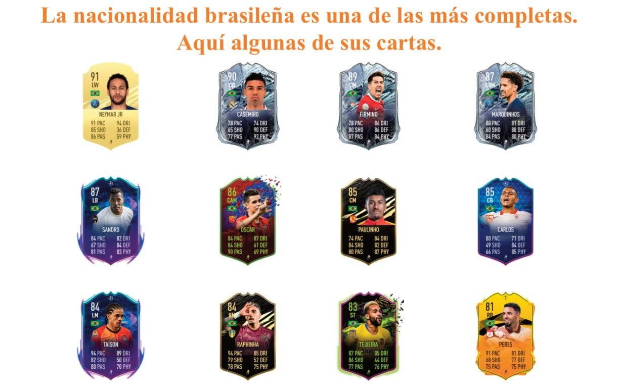 FIFA 21 Ultimate Team Matheus Cunha Headliners links naranjas