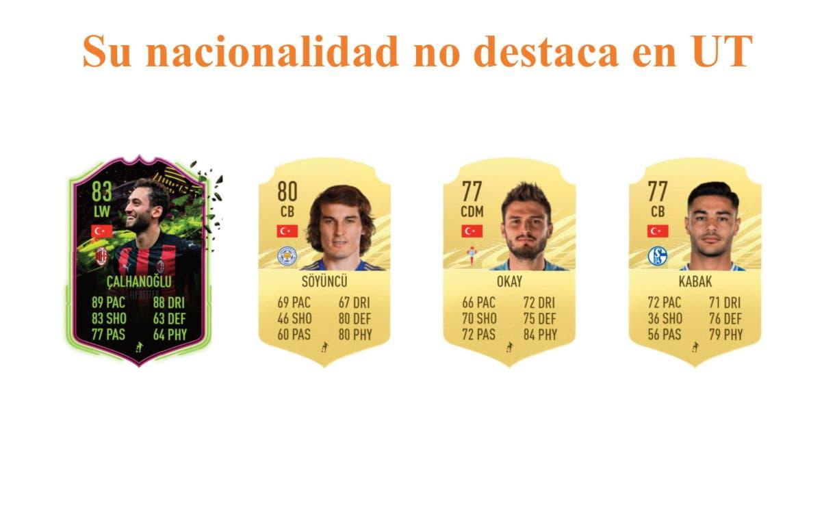 FIFA 21 Ultimate Team Yazici POTM links naranjas