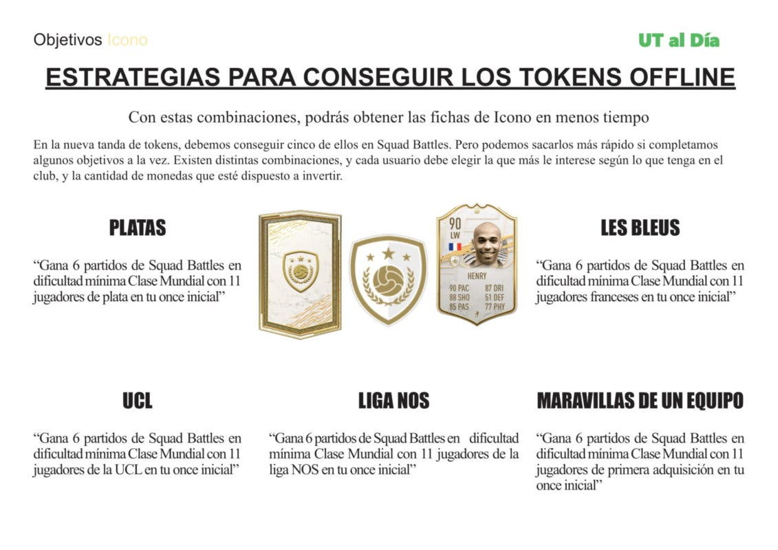 FIFA 21 Ultimate Team Guía Tokens Offline Icon Swaps I